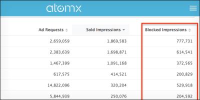 Discrepancies Between Atomx and External Reports