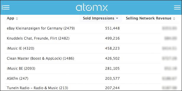 Atomx Premium mobile inventory