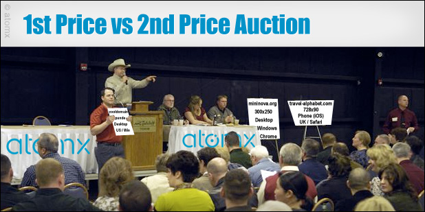 Atomx online auction OpenRTB