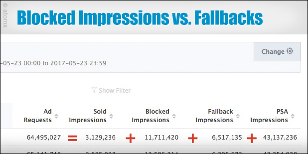 Blocked impressions + fallbacks = all fallbacks.