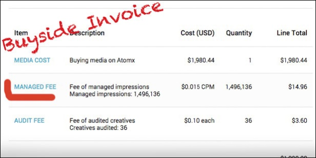 Atomx Managed Fees listed in invoice