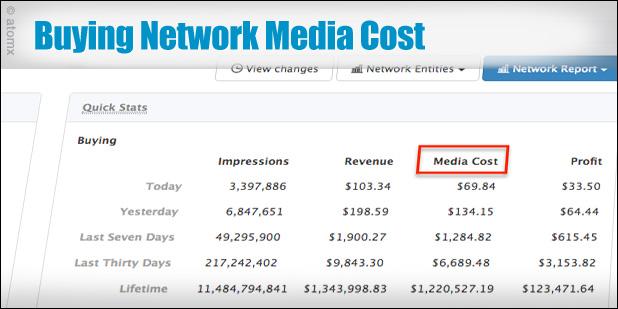 Atomx Media Cost