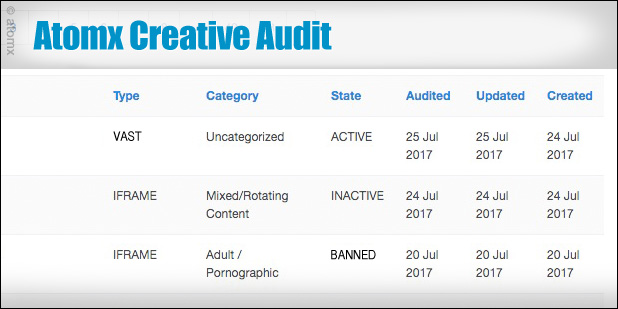 atomx_creative-audit