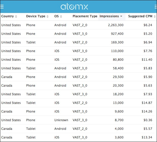 atomx-video-vast-traffic-US-CA