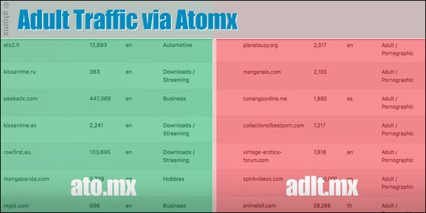 adlt.mx adult traffic