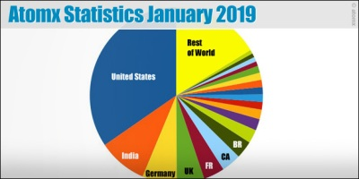 atomx-stats-jan-2019